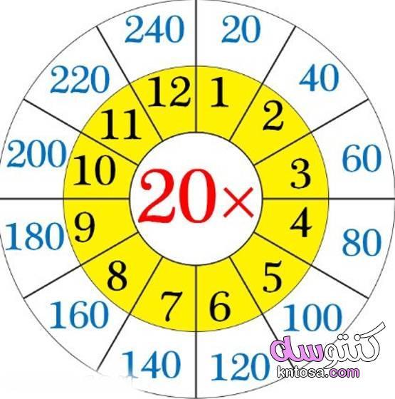اسهل طريقة لحفظ جدول الضرب kntosa.com_04_21_161