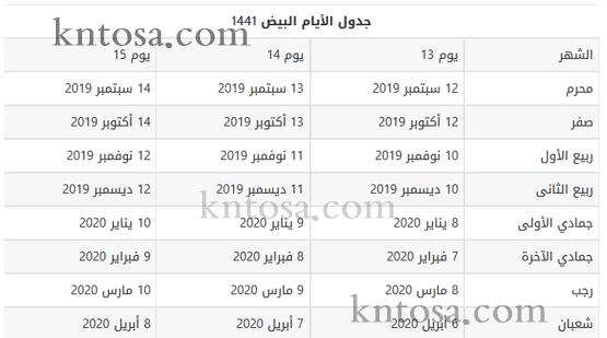 مواعيد الايام البيض لعام 2020 kntosa.com_09_20_158