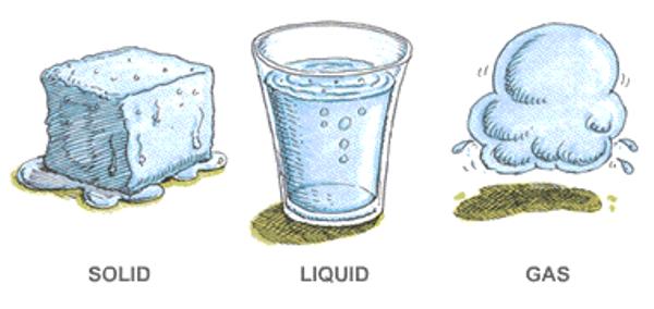 خصائص الماء الفيزيائية والكيميائية kntosa.com_12_19_155