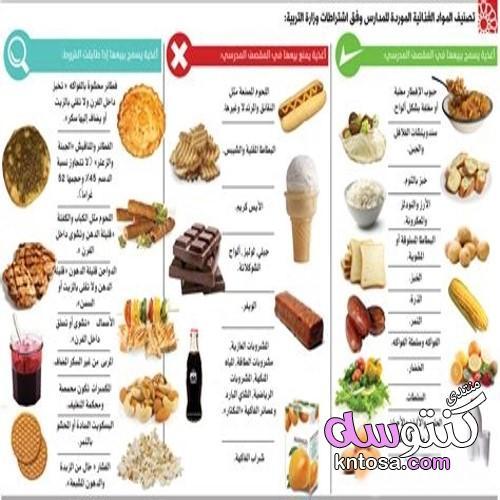 لمن تعاني من النحافة هذه وصفات سهلة لزيادة الوزن بإذن الله kntosa.com_15_19_155