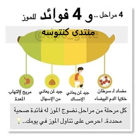 معلومات قد تفيدك , بعض المعلومات التي سوف تفيدك في حياتك اليومية kntosa.com_24_19_156