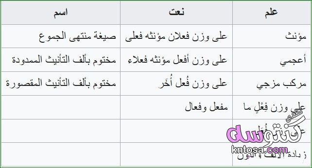 الممنوع من الصرف للمرحلة الابتدائية kntosa.com_26_19_155